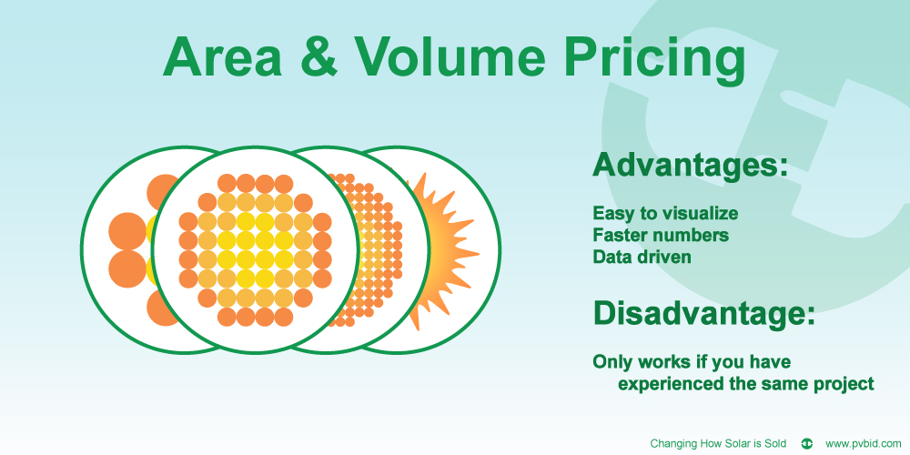 Area or Volume Pricing: For When you Already Have Data