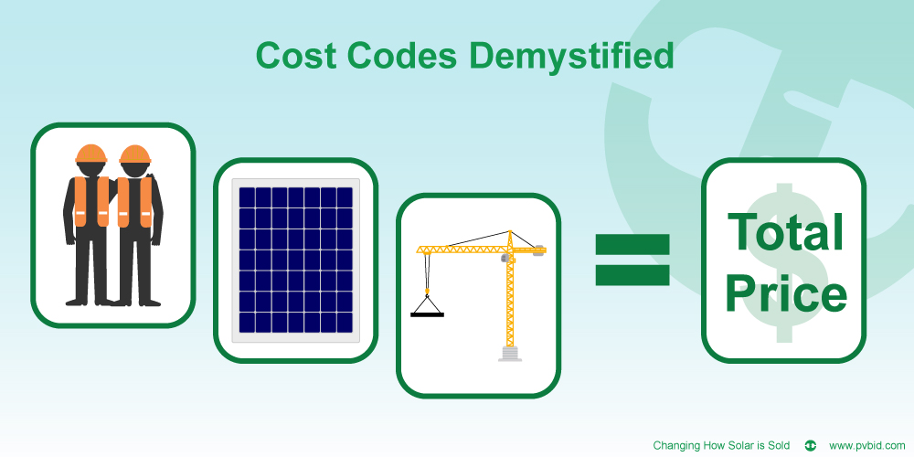 Cost Codes Demystified for the Solar Industry