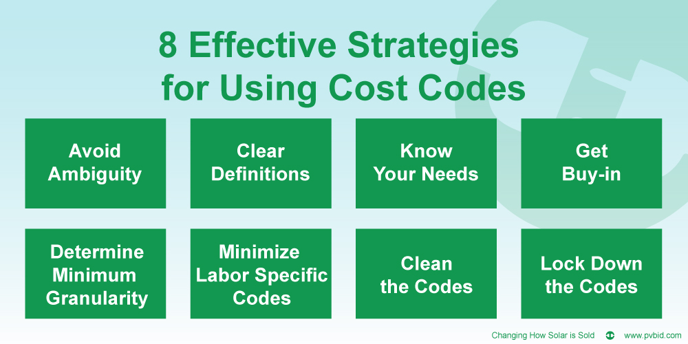 Cost Codes: 8 Effective Strategies